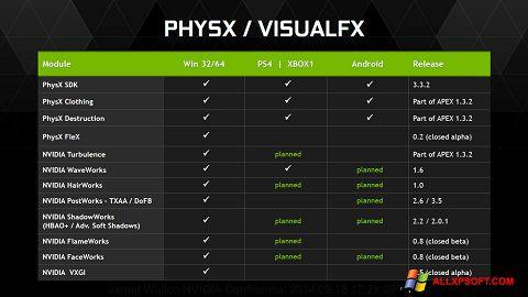 Captură de ecran NVIDIA PhysX pentru Windows XP
